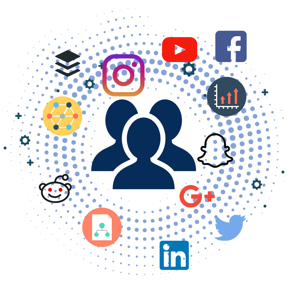 Social Media Services   Content Creation Services   IQ Digital Advertising
